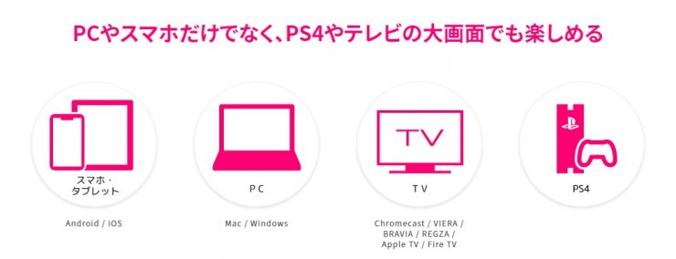 楽天TVアダルト・様々なデバイスにも対応している