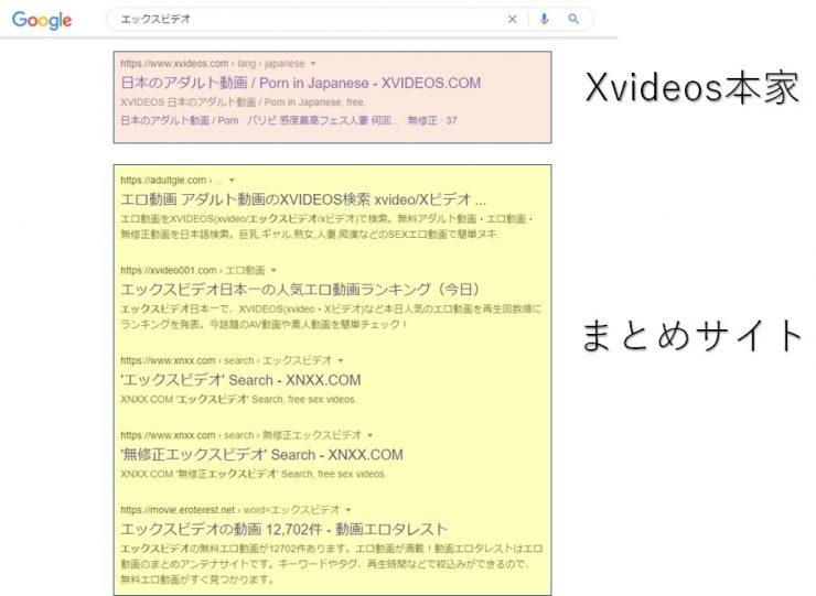エックスビデオ(XVideos)動画共有サイト(まとめサイト)が最も危険