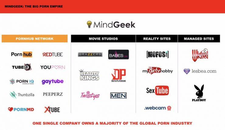 MindGeek系列のサイトもエロ動画削除