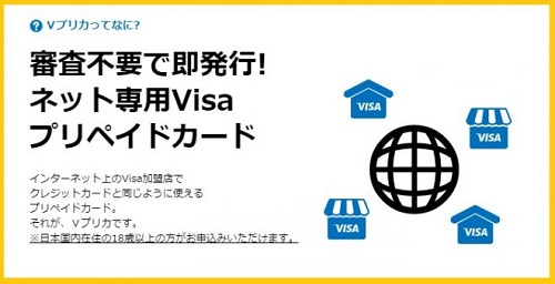 DXLIVE(DXライブ)入会の登録方法 Vプリカ(プリペイドカード)
